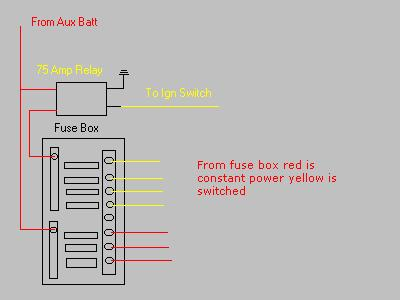 house fuse box components electrical schematic wiring diagram Blown Fuse in Breaker Box