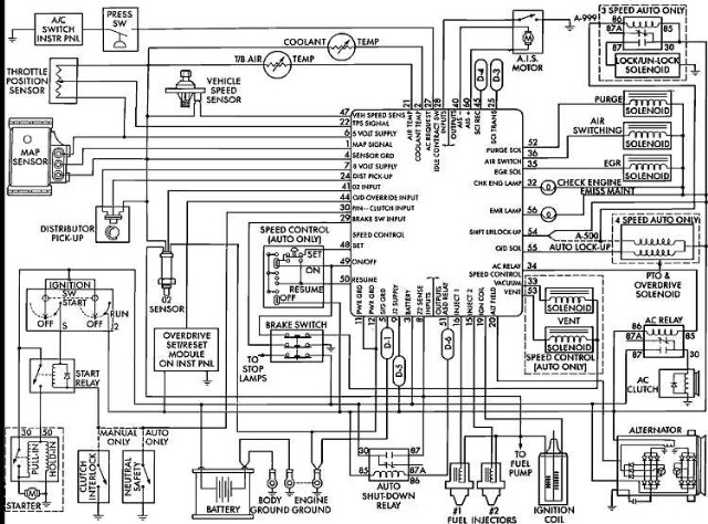 fig13 wiring diagram dodge 150 dodge wiring diagrams for diy car repairs 1968 dodge d100 wiring diagram at bayanpartner.co